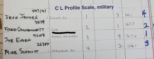 Profile Scale - Military